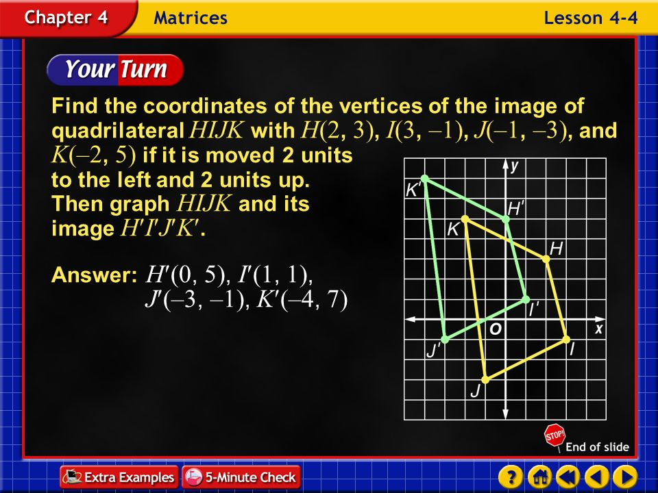 Example 4-1e Find the coordinates of the vertices of the image of quadrilateral HIJK with H(2, 3), I(3, –1), J(–1, –3), and K(–2, 5) if it is moved 2