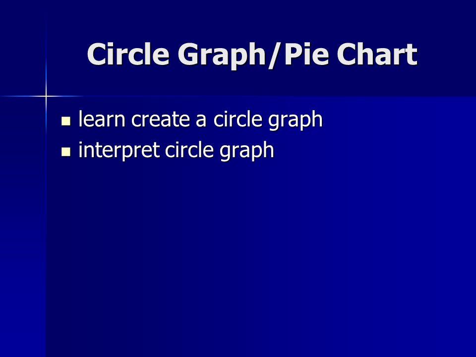 Circle Graph/Pie Chart learn create a circle graph learn create a circle graph interpret circle graph interpret circle graph