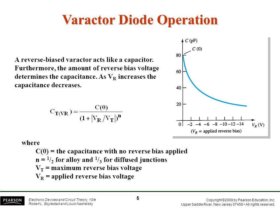 Varactor Diode Symbol 10 e Robert l Boylestad And Louis Nashelsky Varactor Diode Operation