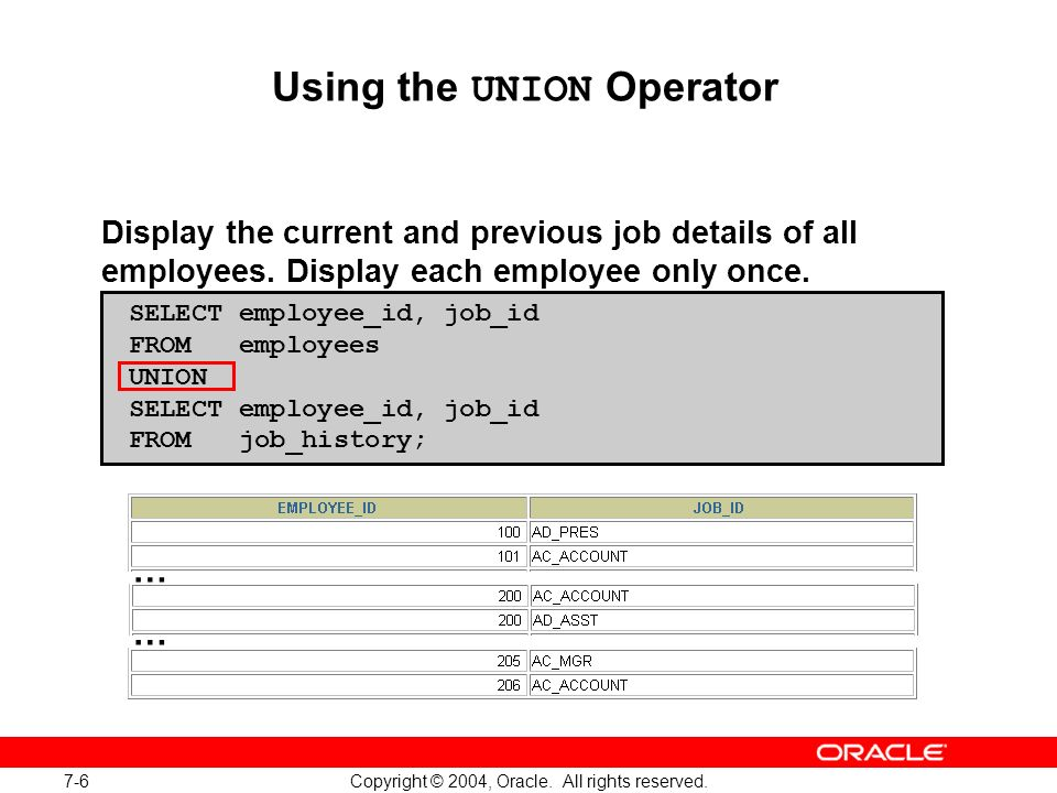 7-6 Copyright © 2004, Oracle. All rights reserved. Using the UNION Operator Display the current and previous job details of all employees. Display eac