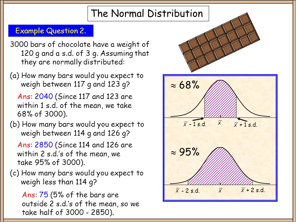 Questions The Normal Distribution The results of a test are normally distributed with a mean score of 56 and a standard deviation of 4.