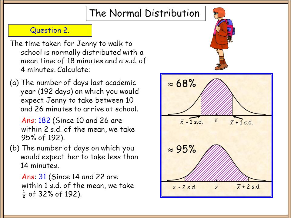 The Normal Distribution In a sample of 2000 adult males, the mean height was found to be 175 cm and the s.d.