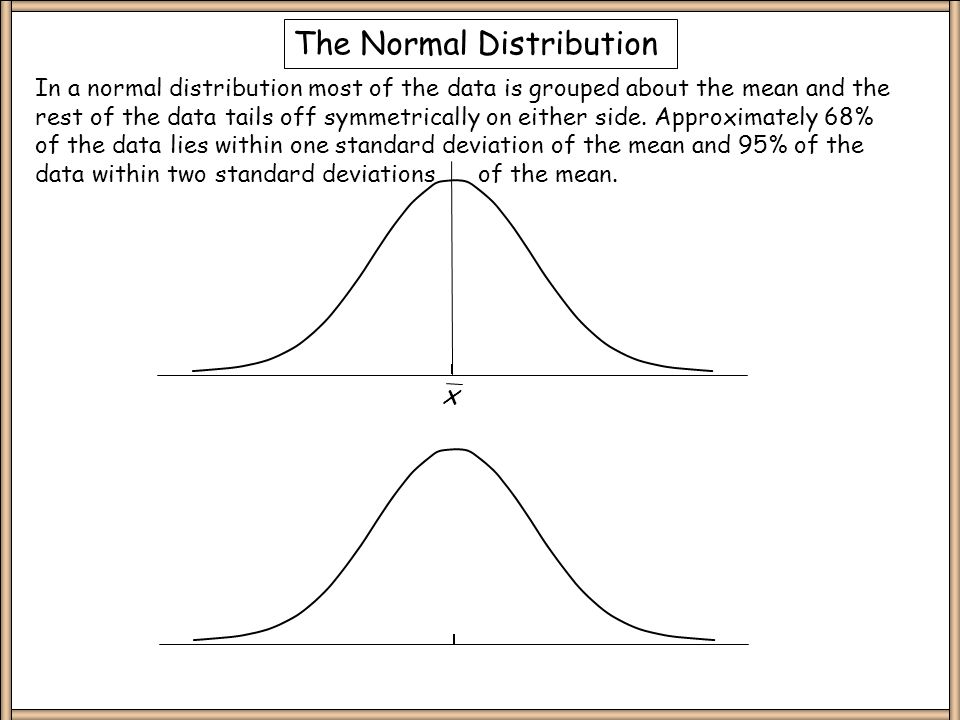 The Normal Distribution Which of the distribution below are approximately, normal, right or left skewed.