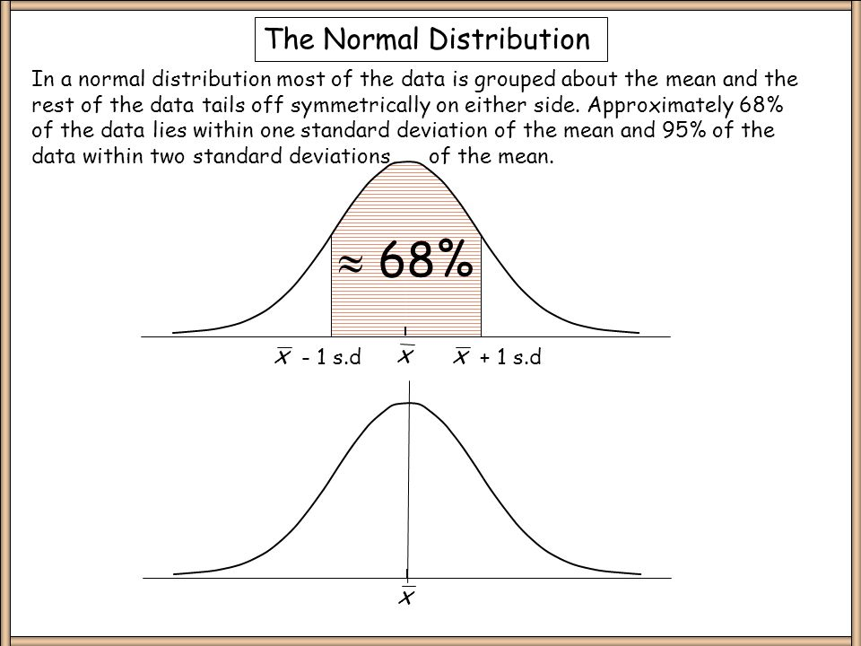 The Normal Distribution In a normal distribution most of the data is grouped about the mean and the rest of the data tails off symmetrically on either side.