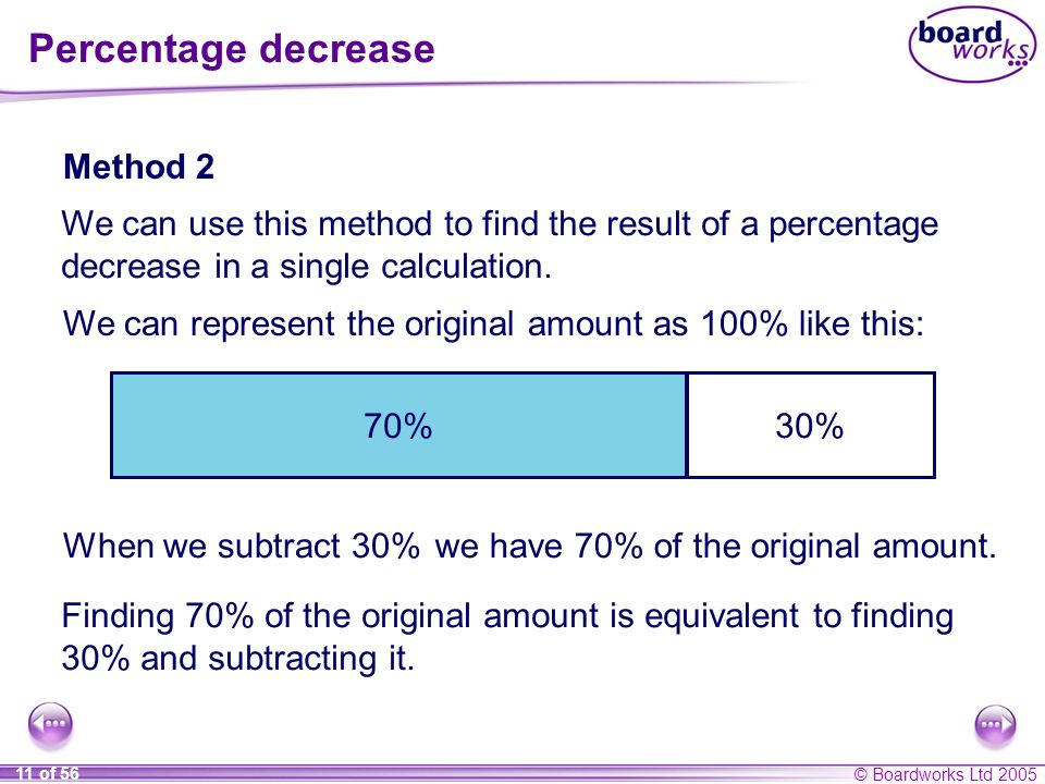 © Boardworks Ltd 2005 11 of 56 Percentage decrease 100% When we subtract 30% 30% we have 70% of the original amount. 70% Finding 70% of the original a