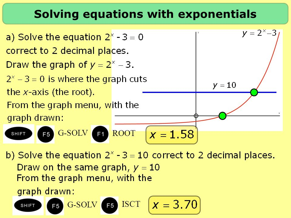 Solving equations with exponentials G-SOLV ROOT G-SOLV ISCT