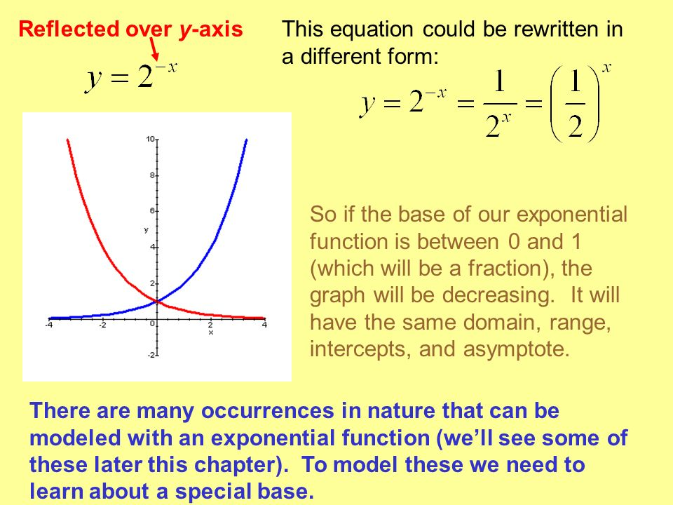 Reflected over y-axisThis equation could be rewritten in a different form: So if the base of our exponential function is between 0 and 1 (which will b