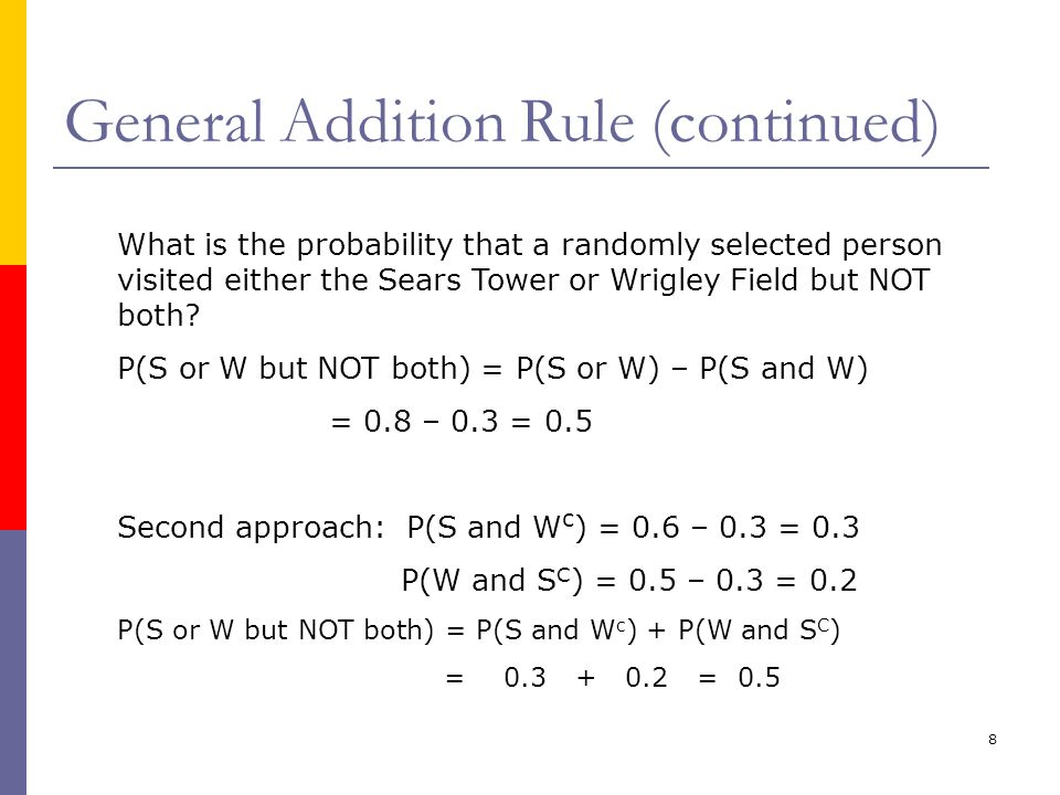 8 General Addition Rule (continued) What is the probability that a randomly selected person visited either the Sears Tower or Wrigley Field but NOT bo