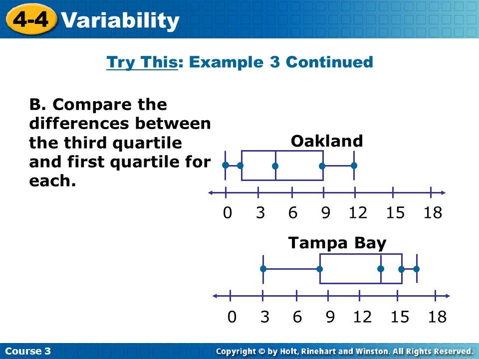 Course 3 4-4 Variability B. Compare the differences between the third quartile and first quartile for each. Try This: Example 3 Continued Oakland 0 3