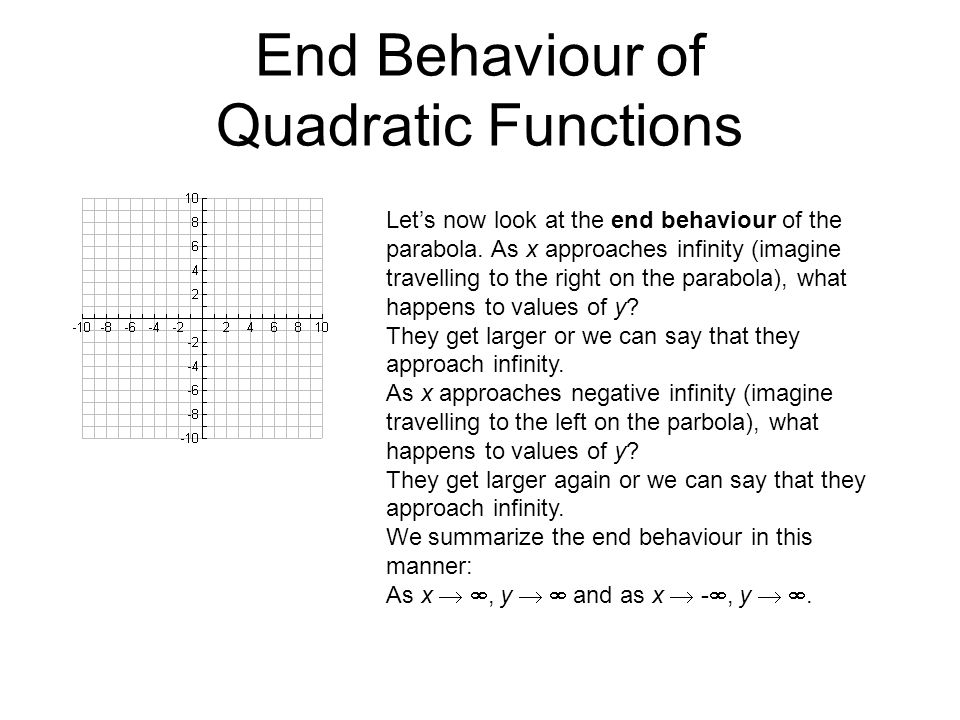 End Behaviour of Quadratic Functions Lets now look at the end behaviour of the parabola. As x approaches infinity (imagine travelling to the right on