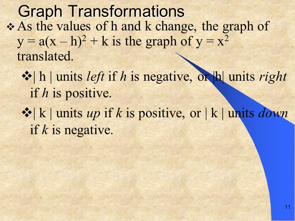11 Graph Transformations As the values of h and k change, the graph of y = a(x – h) 2 + k is the graph of y = x 2 translated. | h | units left if h is