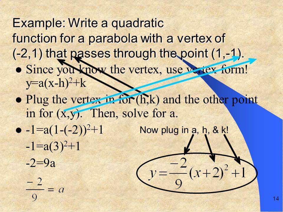 14 Example: Write a quadratic function for a parabola with a vertex of (-2,1) that passes through the point (1,-1). Since you know the vertex, use ver