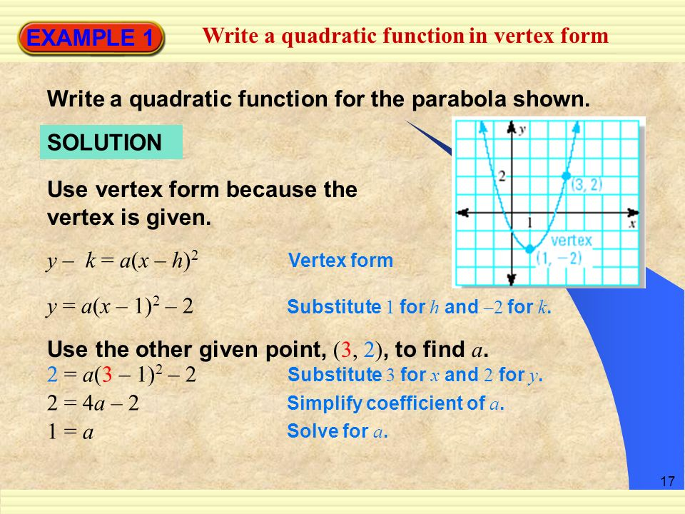 17 EXAMPLE 1 Write a quadratic function in vertex form Write a quadratic function for the parabola shown. SOLUTION Use vertex form because the vertex