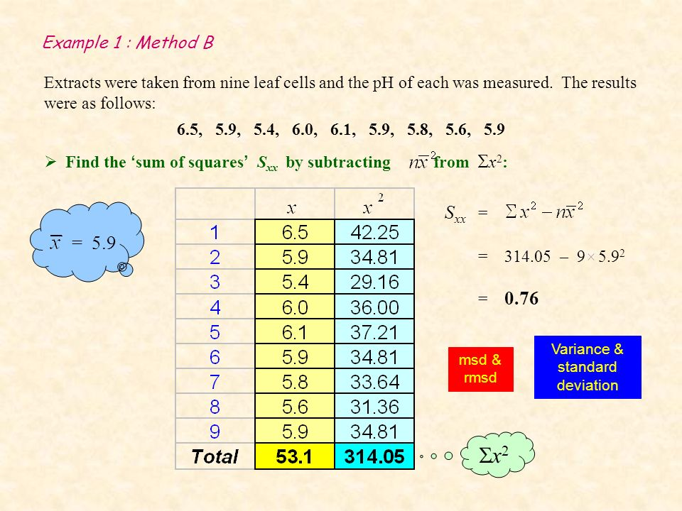 S xx = = – = 0.76 Example 1 : Method B Extracts were taken from nine leaf cells and the pH of each was measured.