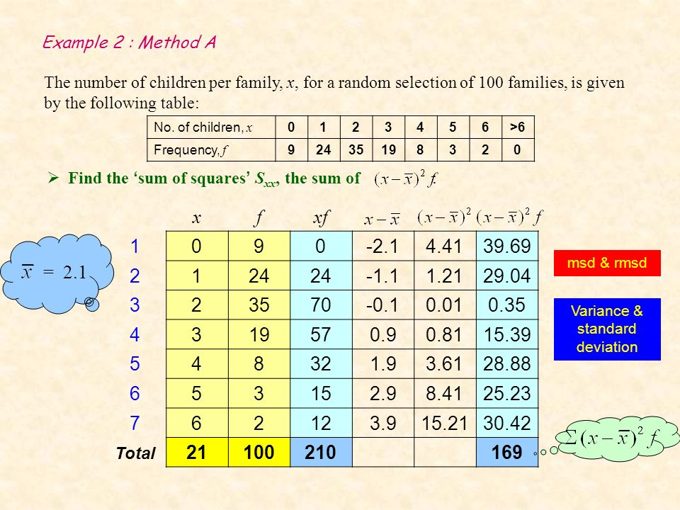 Example 2 : Method A The number of children per family, x, for a random selection of 100 families, is given by the following table: Find the sum of squares S xx, the sum of : No.