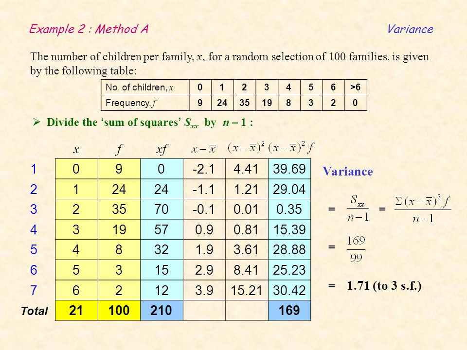 Example 2 : Method A Variance The number of children per family, x, for a random selection of 100 families, is given by the following table: Divide the sum of squares S xx by n – 1 : No.