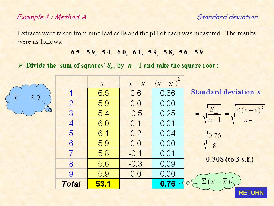 Example 2 : Method B Variance The number of children per family, x, for a random selection of 100 families, is given by the following table: Divide the sum of squares S xx by n – 1 : No.
