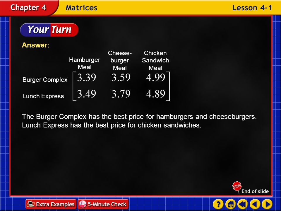 Example 1-1d The Burger Complex has the best price for hamburgers and cheeseburgers.