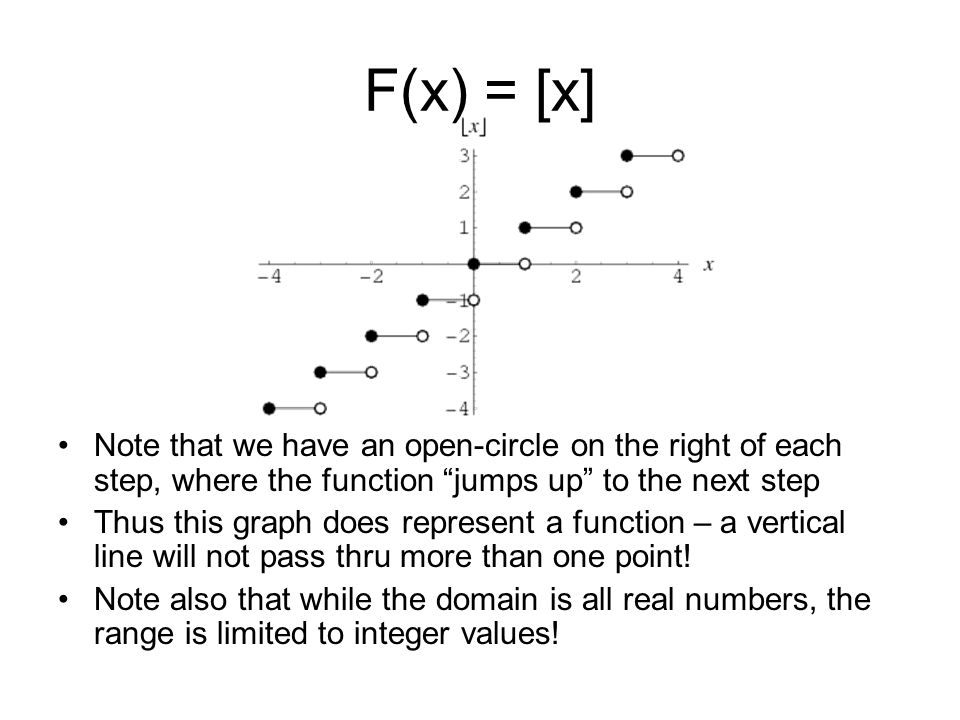 xy 00.250.50.750 11 1.251 1.51 1.751 22 Now that you know how to evaluate greatest integer functions, you can graph them.