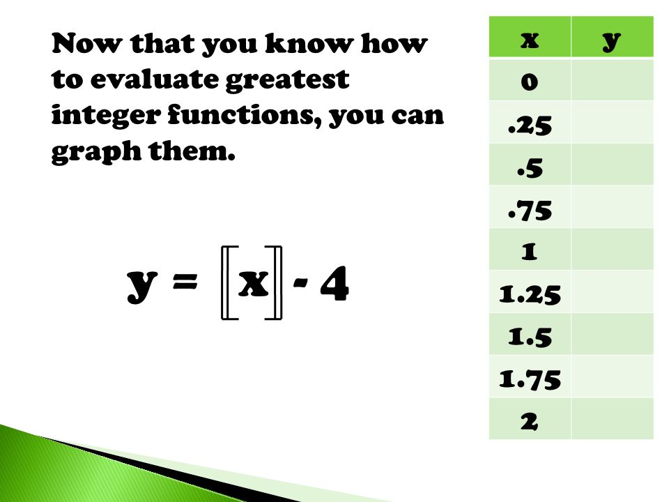 Least Integer functions We can also have step functions where you basically round up the number These are defined as least integer functions – the functions output is the least integer that is greater than or equal to the input Some word problems involve this type of function, such as the ones on the following slides – lets take a look!
