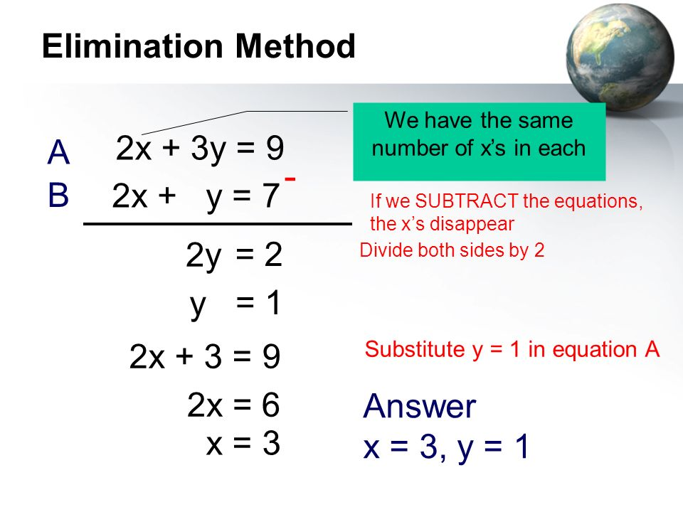 Elimination Method 2x + 3y = 9 2x + y = 7 We have the same number of xs in each If we SUBTRACT the equations, the xs disappear - 2y = 2 Divide both si