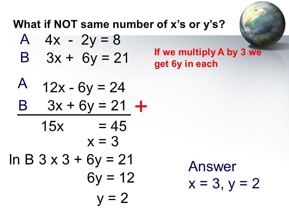 What if NOT same number of xs or ys? 3x + 6y = 21 4x - 2y = 8 + 15x= 45 In B A B 3 x 3 + 6y = 21 6y = 12 y = 2 Answer x = 3, y = 2 If we multiply A by