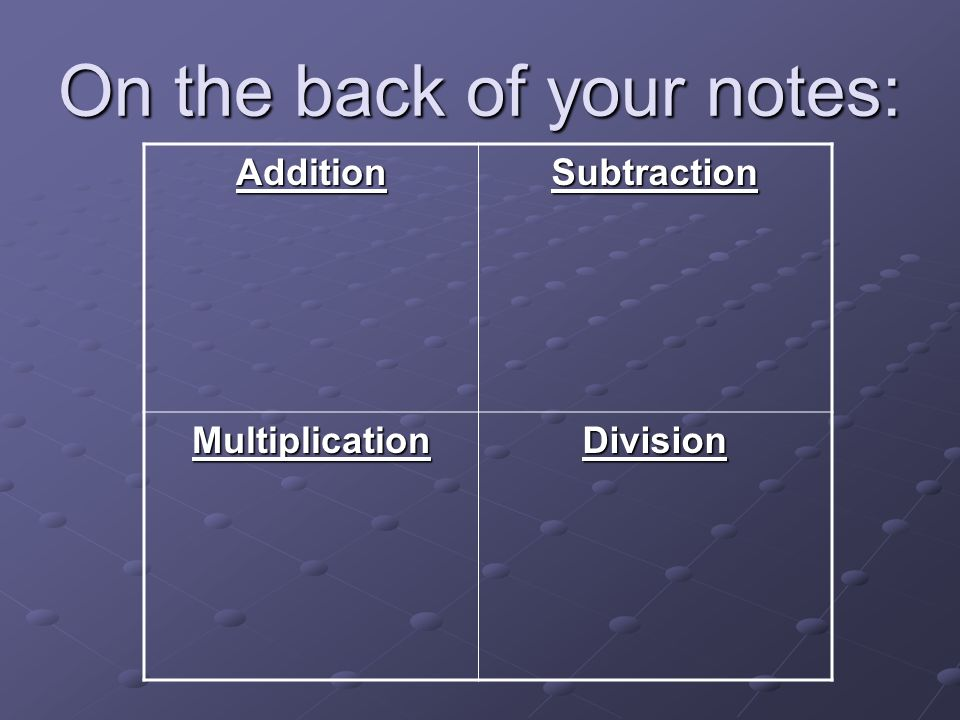 On the back of your notes: AdditionSubtraction MultiplicationDivision