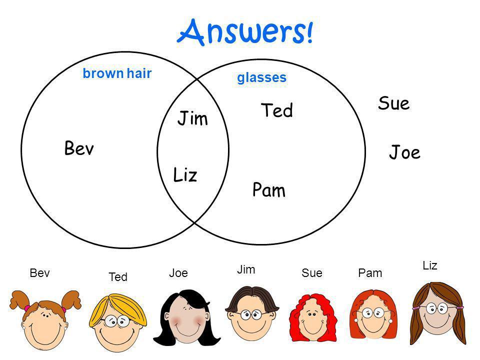 brown hair glasses Ted Bev Jim SueJoe Answers! Pam Liz Bev Sue Ted Jim Pam Joe