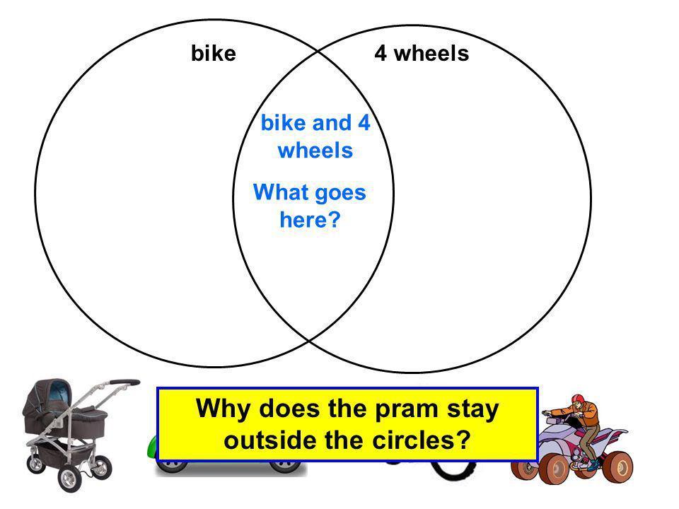 bike4 wheels What goes here? Why does the pram stay outside the circles? bike and 4 wheels
