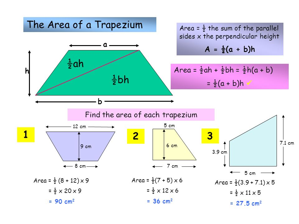 The Area of a Trapezium Area = ½ the sum of the parallel sides x the perpendicular height A = ½(a + b)h a b h b ½h a Area of trapezium = area of paral