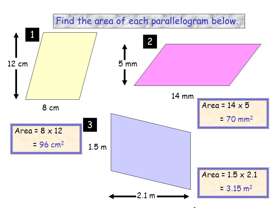 base height base height Area of a Parallelogram The area of a parallelogram = the area of a rectangle on the same base. Area = base x height