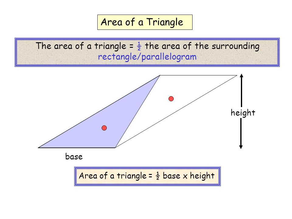 8 cm 14 mm 1.5 m 12 cm5 mm 2.1 m Find the area of each parallelogram below.