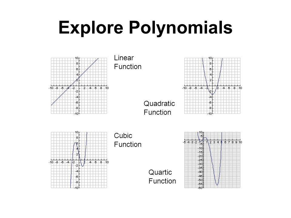 Explore Polynomials Linear Function Quadratic Function Cubic Function Quartic Function