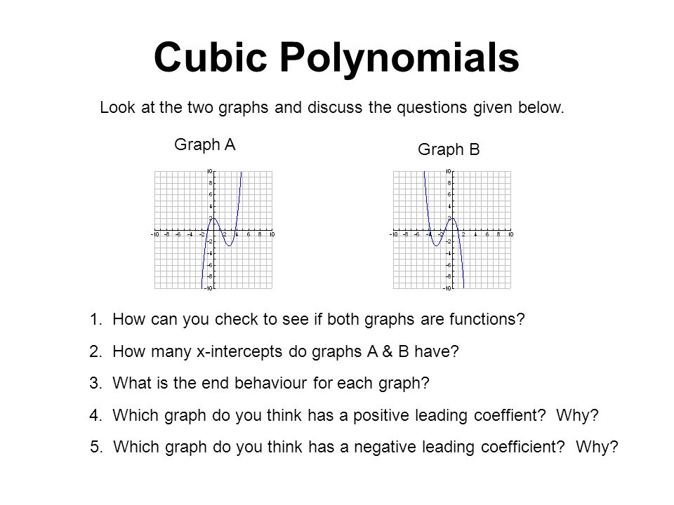Cubic Polynomials Look at the two graphs and discuss the questions given below. 1. How can you check to see if both graphs are functions? 3. What is t