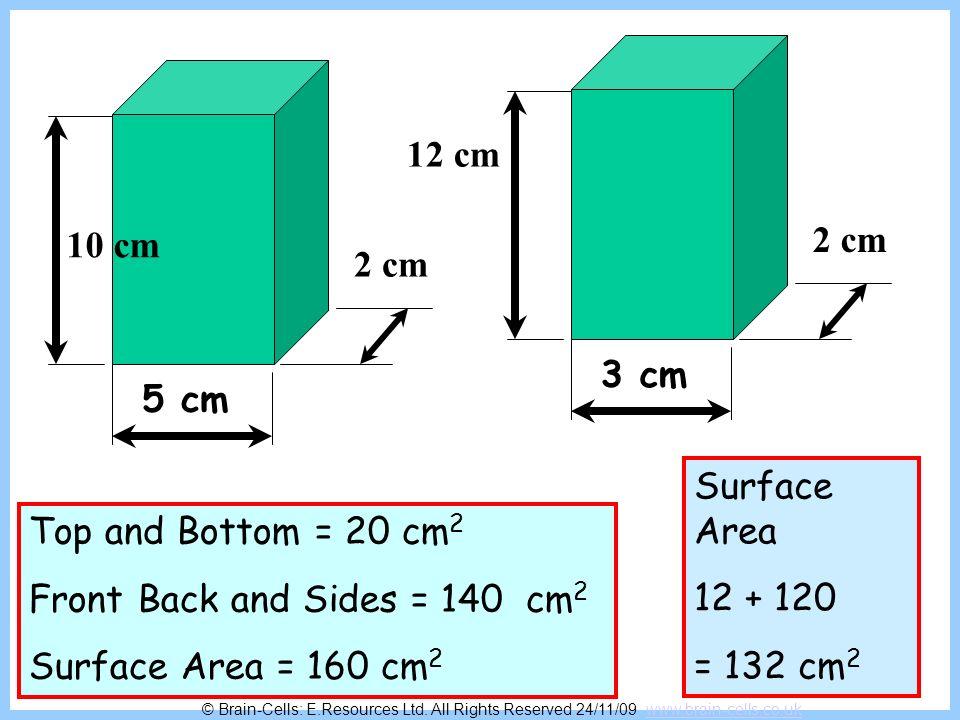 10 cm 5 cm 2 cm 12 cm 3 cm 2 cm Top and Bottom = 20 cm 2 Front Back and Sides = 140 cm 2 Surface Area = 160 cm 2 Surface Area 12 + 120 = 132 cm 2 © Br