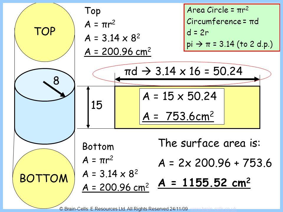 TOP BOTTOM Label Area Circle = πr 2 Circumference = πd d = 2r pi π = 3.14 (to 2 d.p.) 8 15 πd 3.14 x 16 = 50.24 Top A = πr 2 A = 3.14 x 8 2 A = 200.96