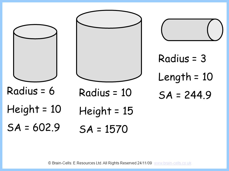 Radius = 6 Height = 10 SA = 602.9 Radius = 10 Height = 15 SA = 1570 Radius = 3 Length = 10 SA = 244.9 © Brain-Cells: E.Resources Ltd. All Rights Reser