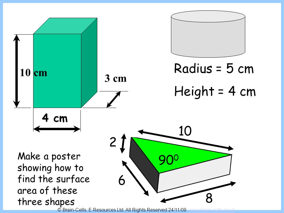 10 cm 4 cm 3 cm Radius = 5 cm Height = 4 cm 10 8 6 2 90 0 Make a poster showing how to find the surface area of these three shapes © Brain-Cells: E.Re