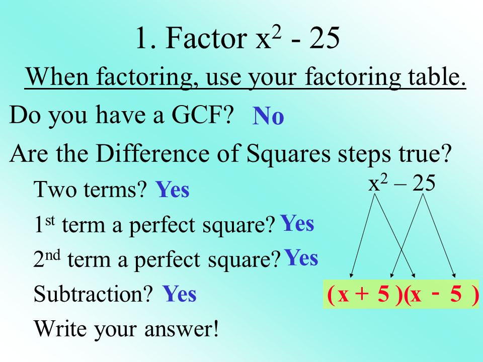 1. Factor x 2 - 25 When factoring, use your factoring table. Do you have a GCF? Are the Difference of Squares steps true? Two terms? 1 st term a perfe