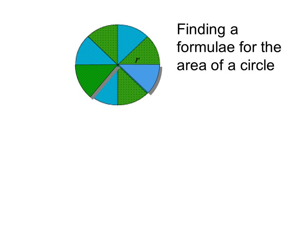 Finding a formulae for the area of a circle