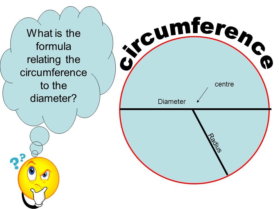 Diameter Radius centre What is the formula relating the circumference to the diameter