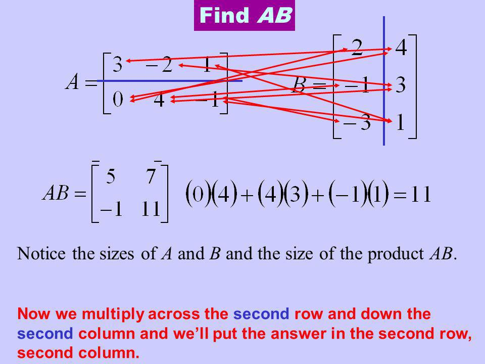 Find AB We multiplied across first row and down first column so we put the answer in the first row, first column. Now we multiply across the first row