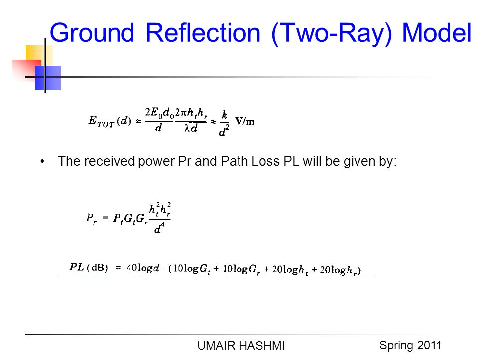 M. Junaid Mughal 2006 Ground Reflection (Two-Ray) Model UMAIR HASHMI Spring 2011 The received power Pr and Path Loss PL will be given by: