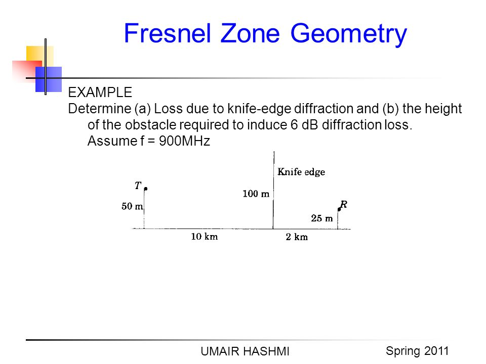 M. Junaid Mughal 2006 Fresnel Zone Geometry UMAIR HASHMI Spring 2011 EXAMPLE Determine (a) Loss due to knife-edge diffraction and (b) the height of th