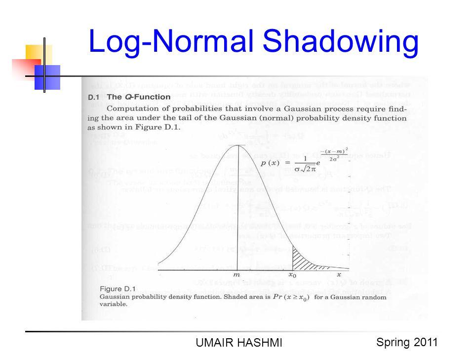 M. Junaid Mughal 2006 Log-Normal Shadowing UMAIR HASHMI Spring 2011