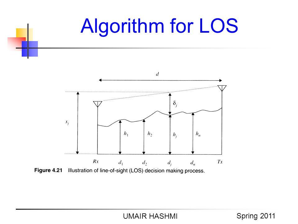 M. Junaid Mughal 2006 Algorithm for LOS UMAIR HASHMI Spring 2011