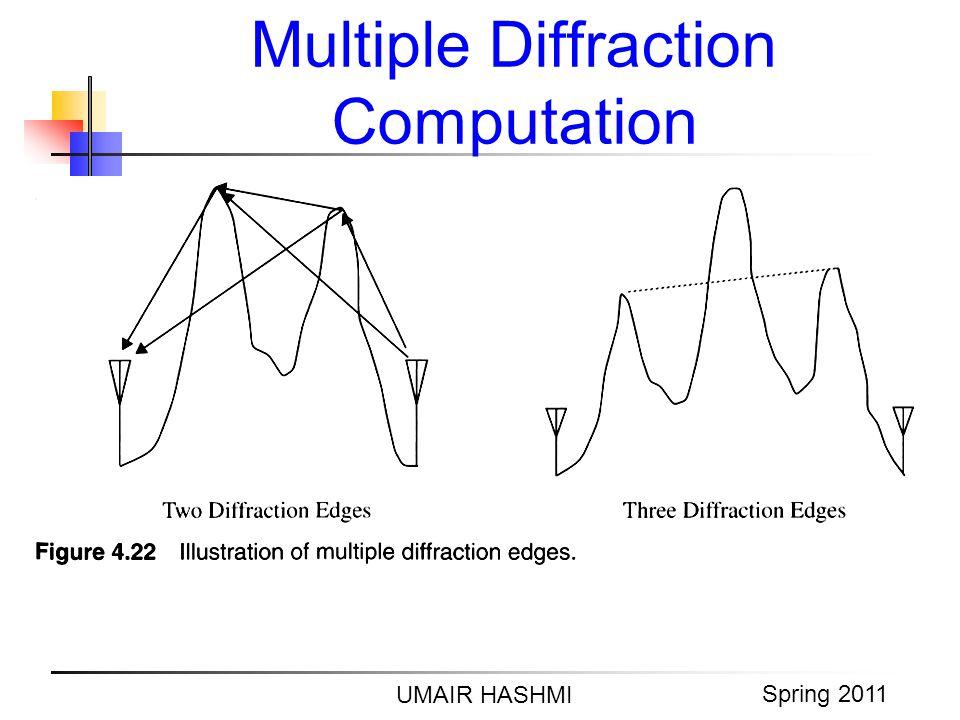 M. Junaid Mughal 2006 Multiple Diffraction Computation UMAIR HASHMI Spring 2011