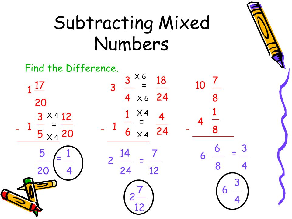 Subtracting Mixed Numbers 1 Find the Difference. 17 20 - 1 3535 = X 4 12 5 20 = 1414 3 3434 - 1 1 6 = 24 X 6 18 14 24 = X 4 4 = 7 12 10 7878 4 1818 6