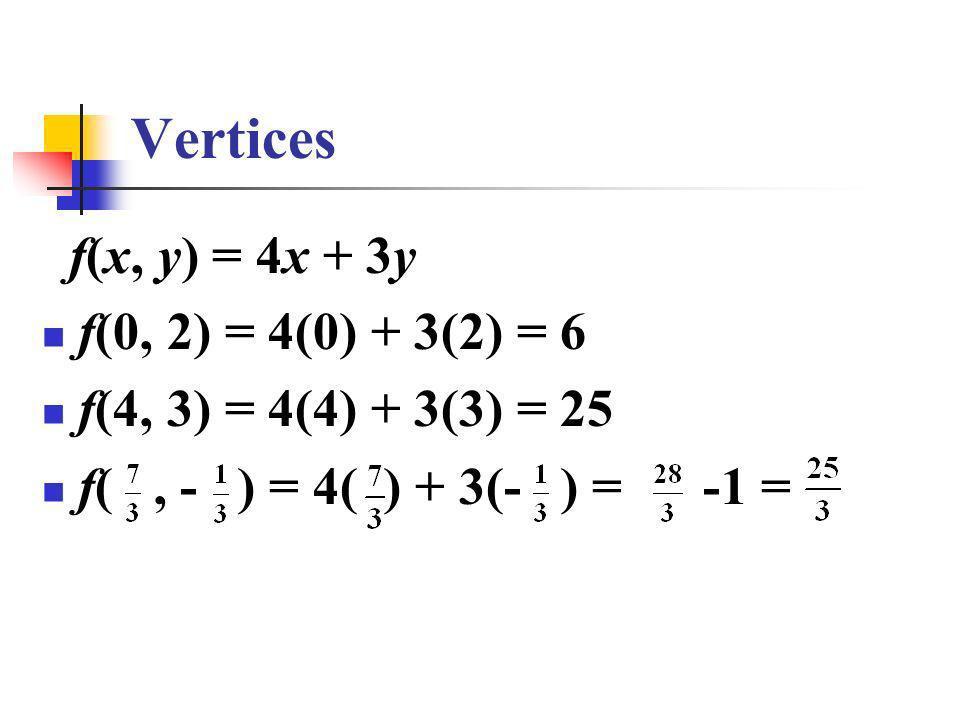 Vertices f(x, y) = 4x + 3y f(0, 2) = 4(0) + 3(2) = 6 f(4, 3) = 4(4) + 3(3) = 25 f(, - ) = 4( ) + 3(- ) = -1 =