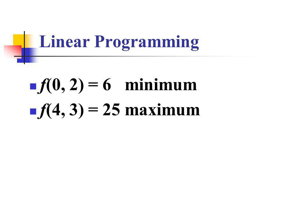 Linear Programming f(0, 2) = 6 minimum f(4, 3) = 25 maximum